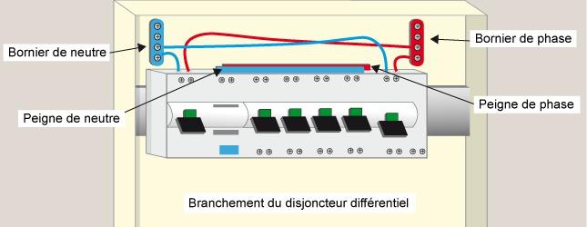 Comment installer un disjoncteur différentiel ?